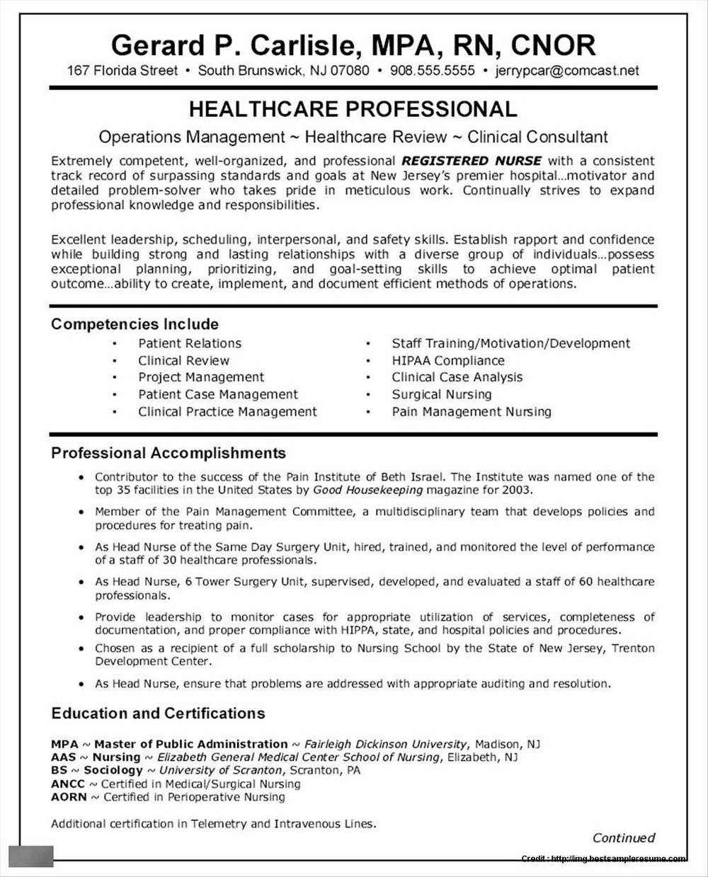 Application For Nursing Job Sample