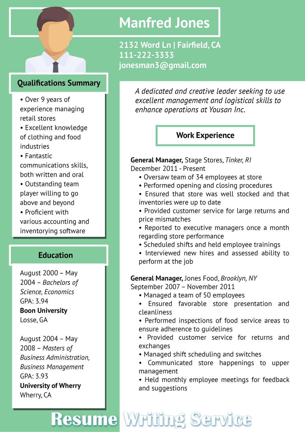 Best Resume Builder App 2018