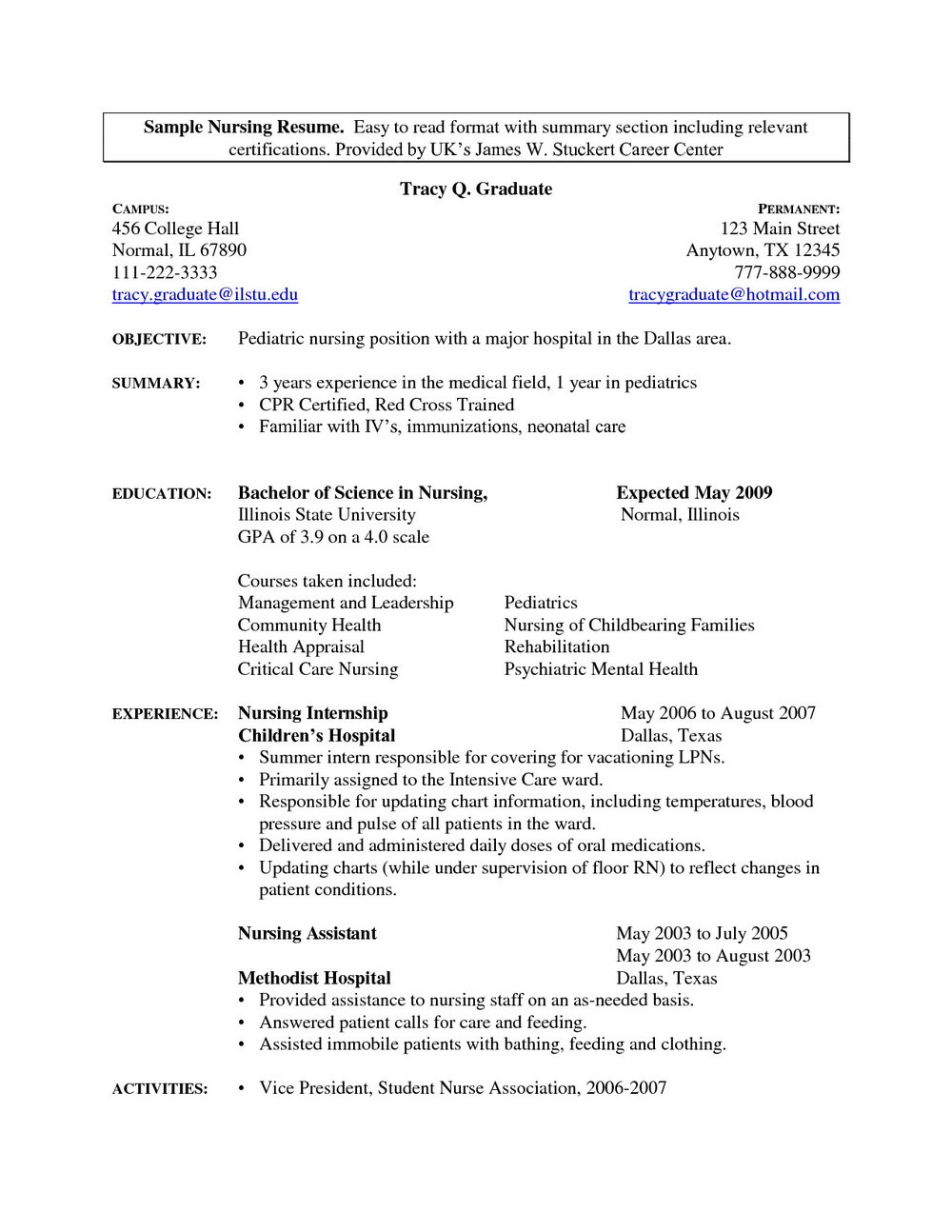 Resume For Nursing Assistant With Experience