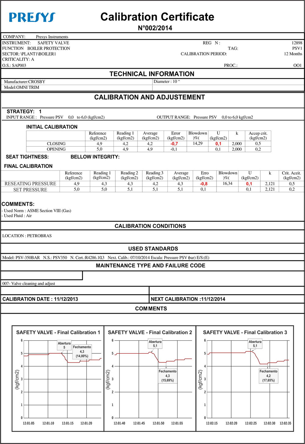 Backflow Test Form