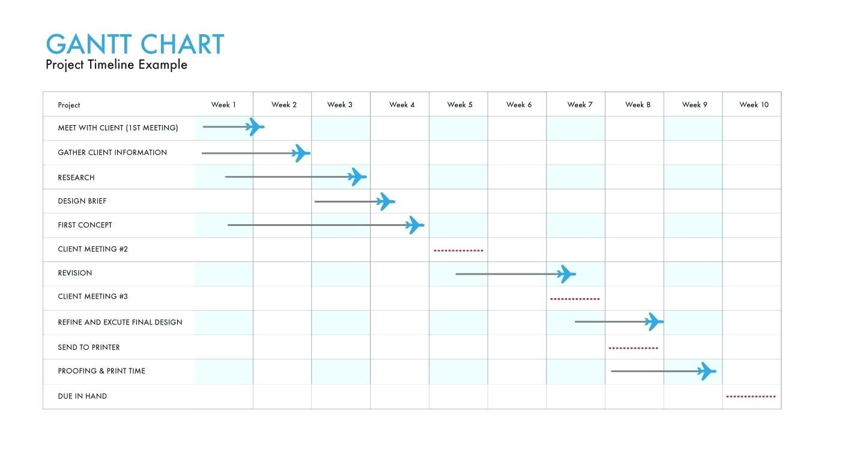 Visio Gantt Chart Template Download - Templates #145007