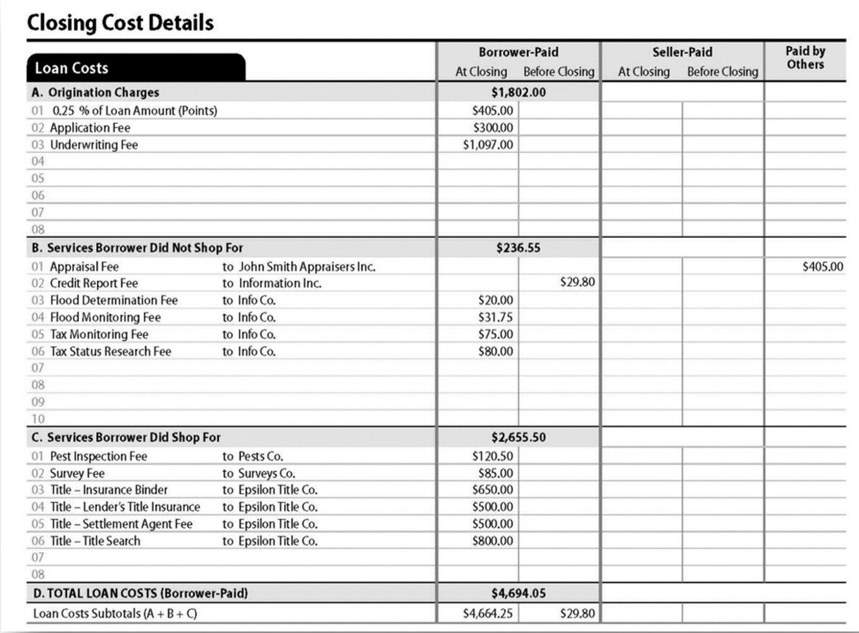 Mortgage Itemized Fee Worksheet Excel