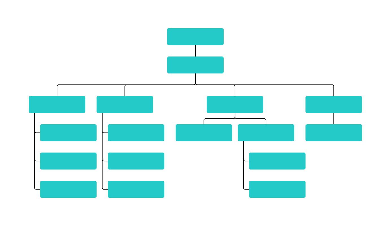 Organizational Chart Template Word Download