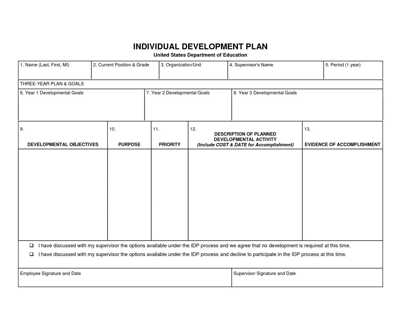 Basic Succession Plan Template
