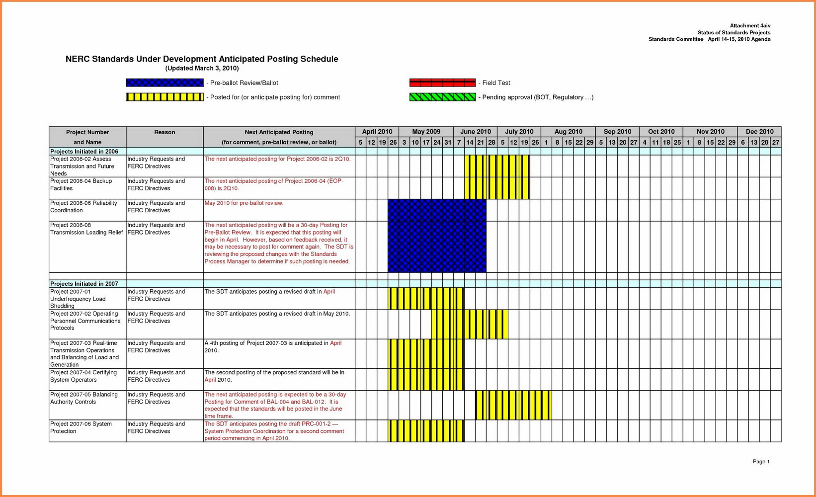 Excel Project Schedule Template Free