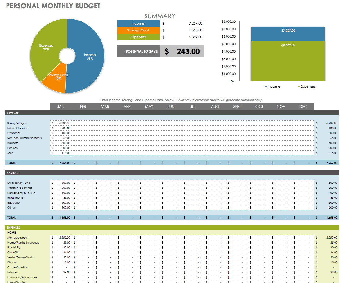 Monthly Household Budget Template Pdf