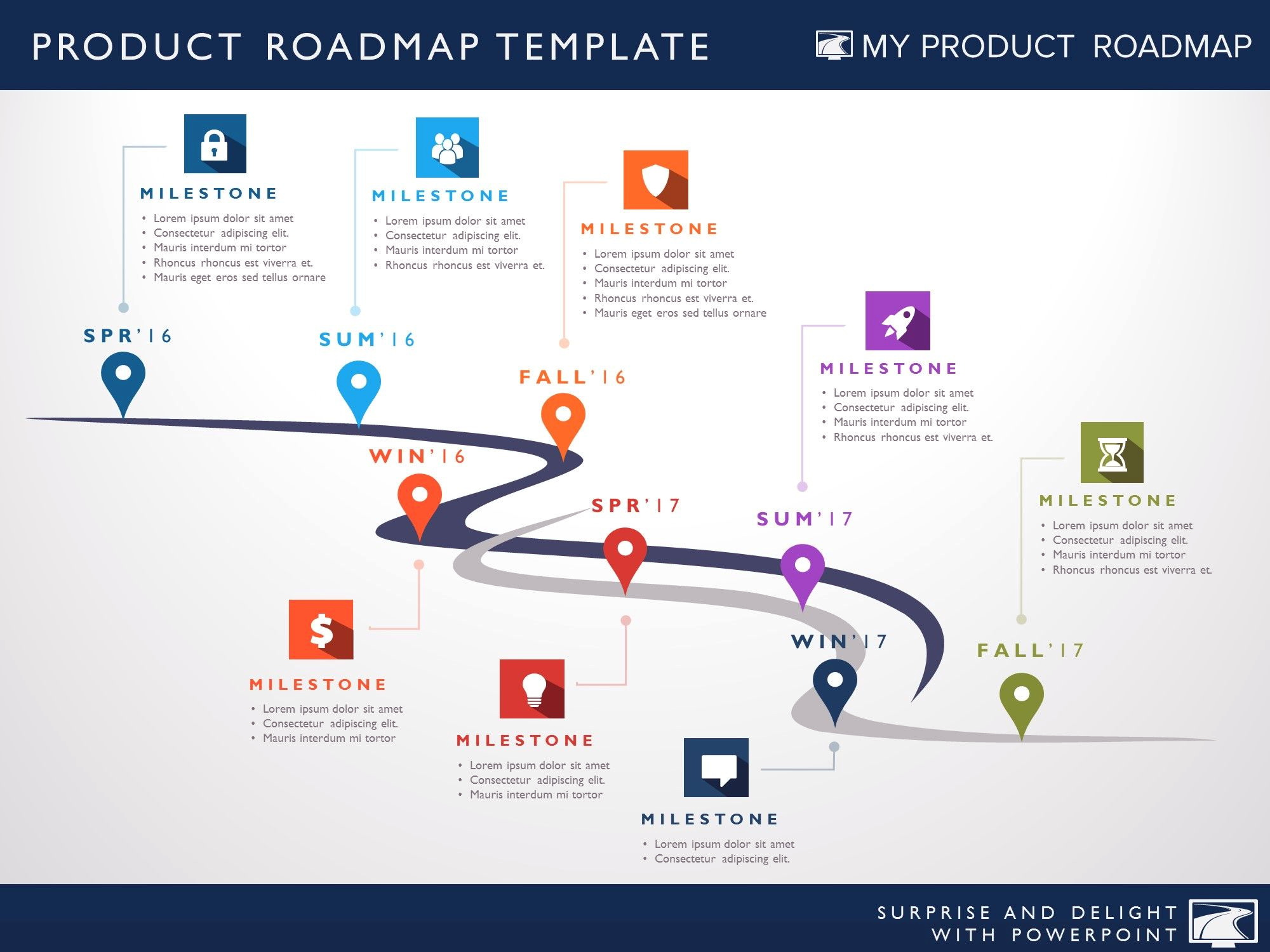 Project Roadmap Template Powerpoint
