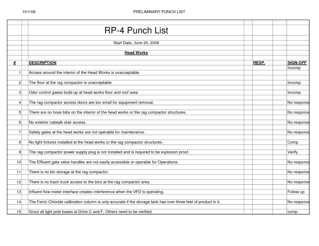 Punch List Template Pdf