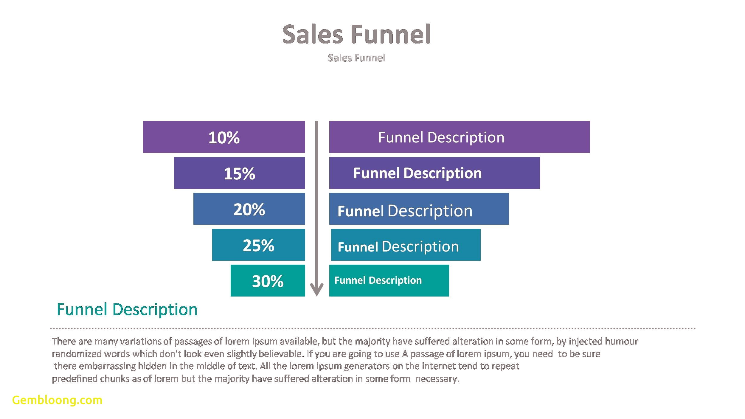 Sales Pipeline Template