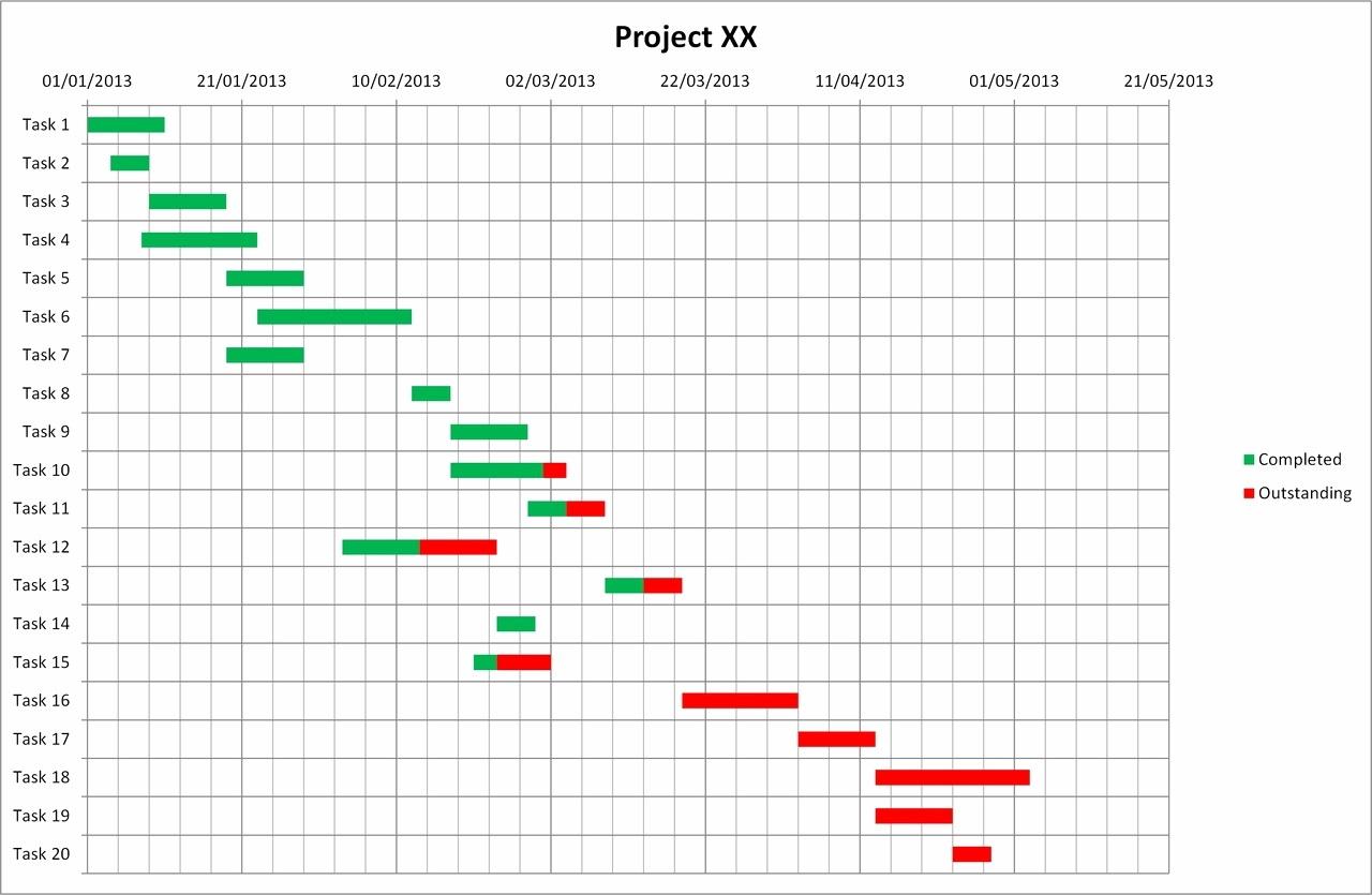 Simple Gantt Chart Template Powerpoint