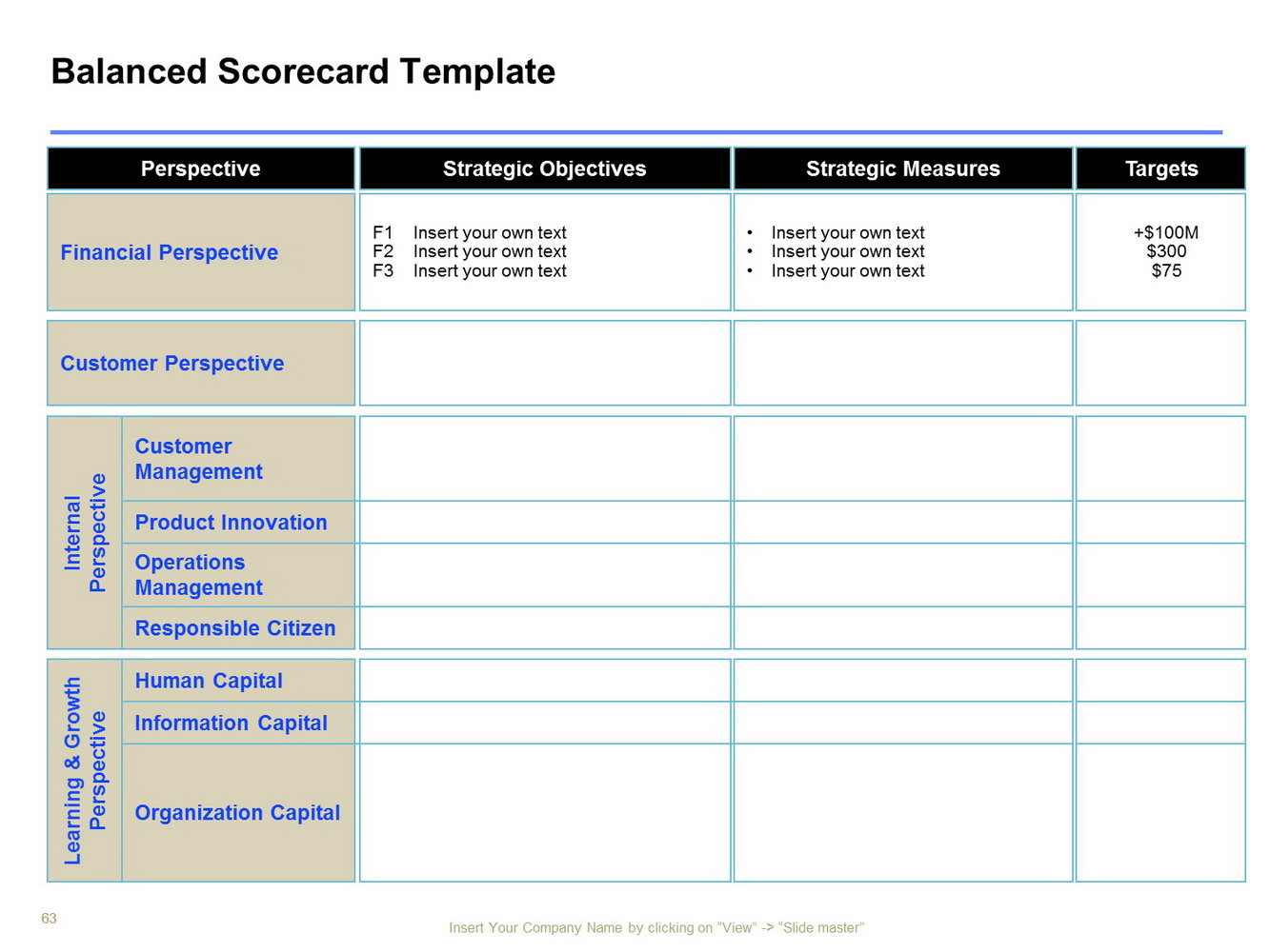 Strategic Account Plan Template Free