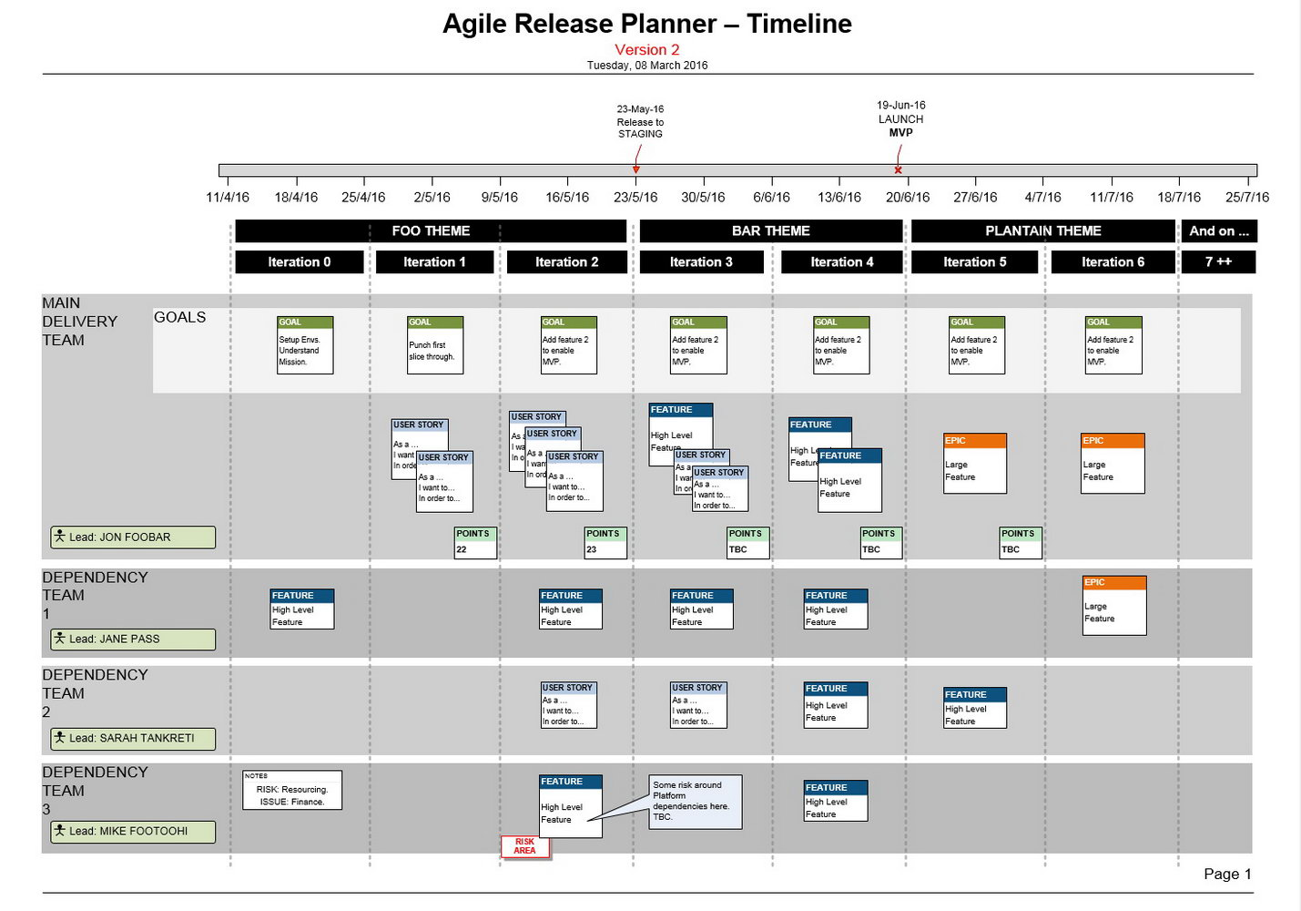 Agile Project Plan Template Ms Project