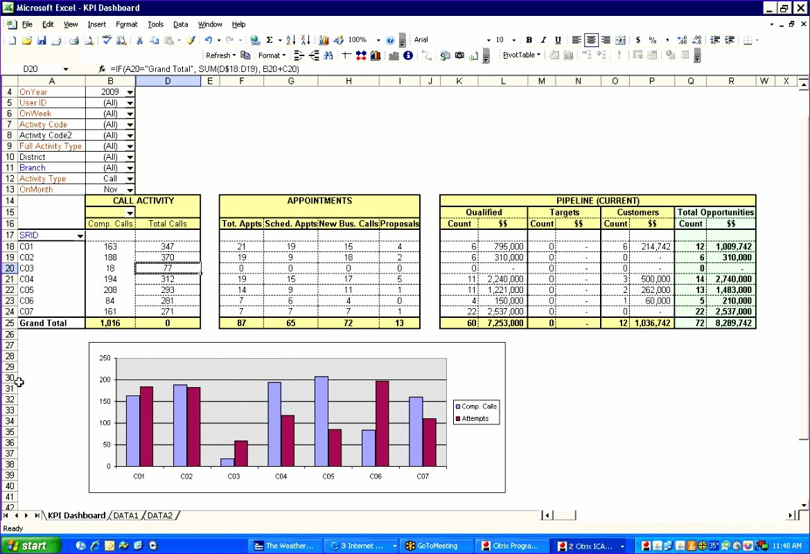 Call Center Dashboard Excel Templates