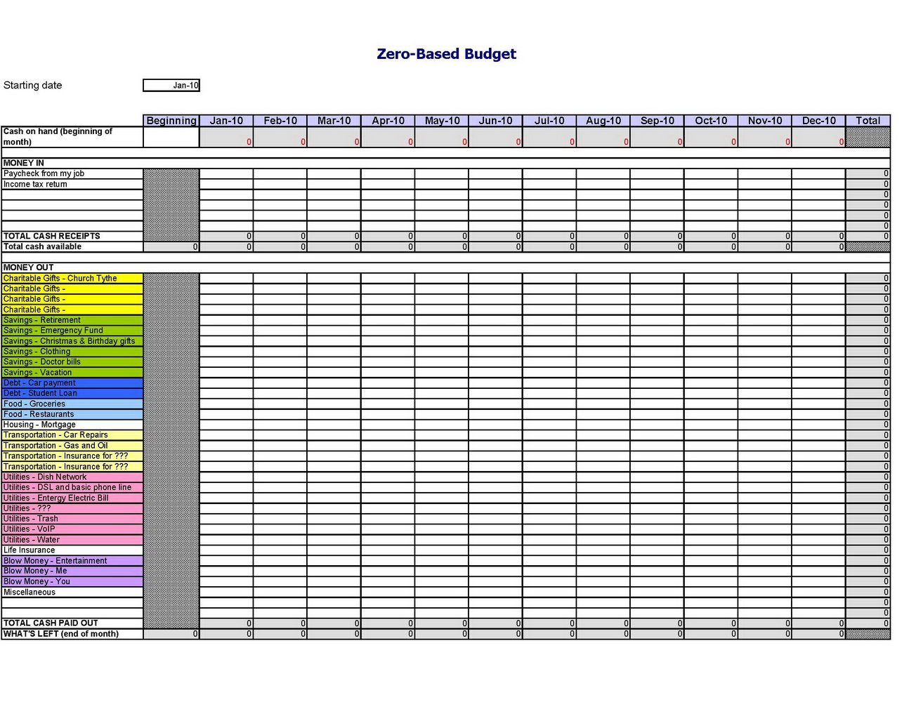 Expense Tracker Template Excel