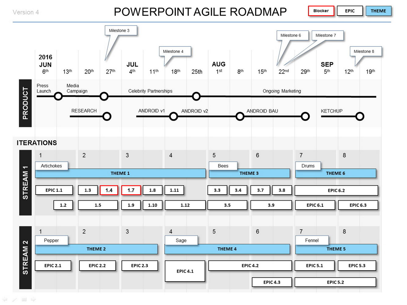 Microsoft Powerpoint Roadmap Template