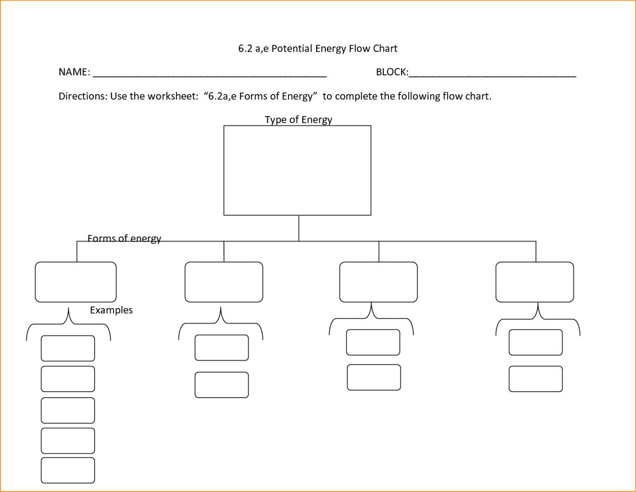 Organizational Flow Chart Template Free