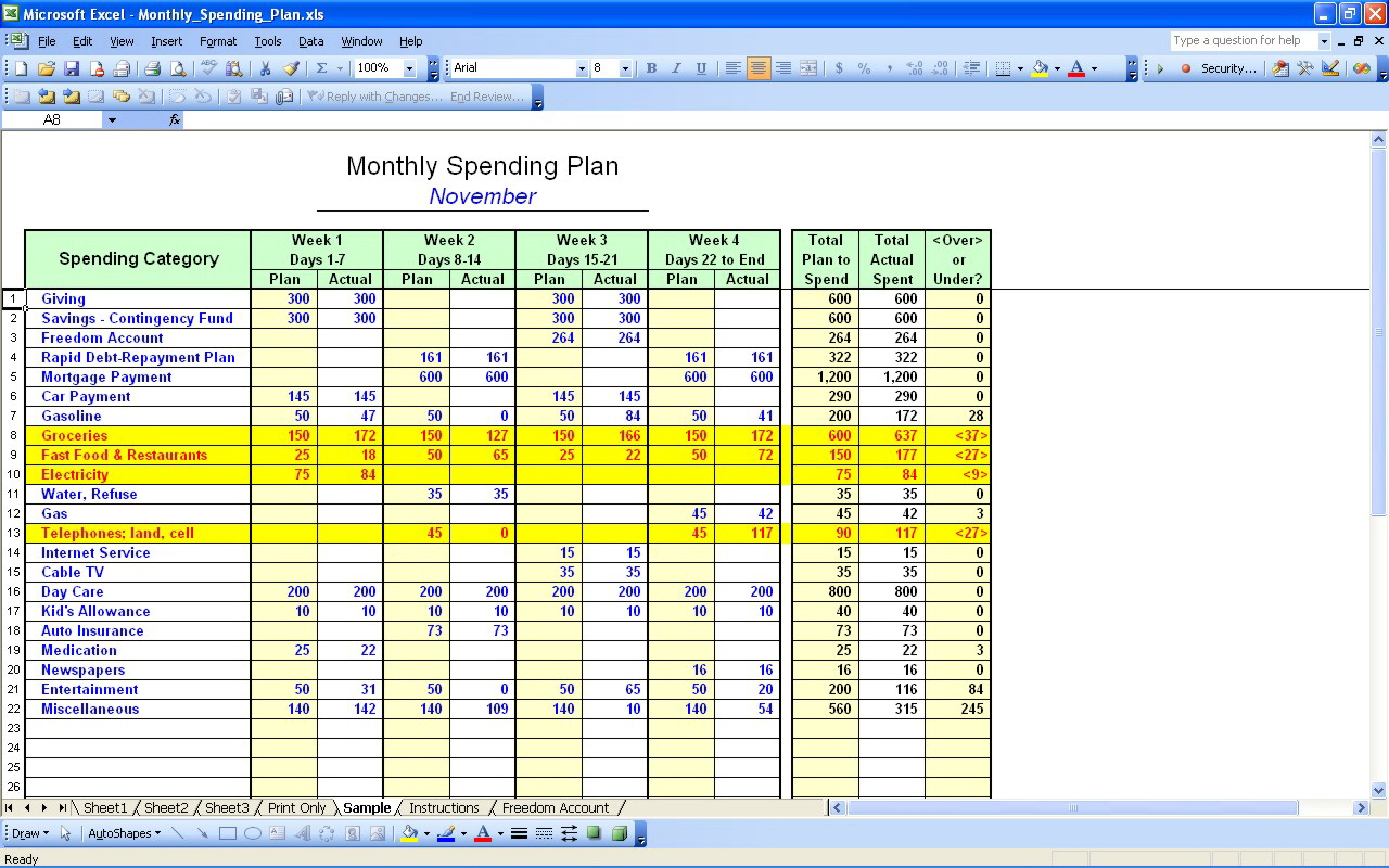 Personal Budget Templates Free