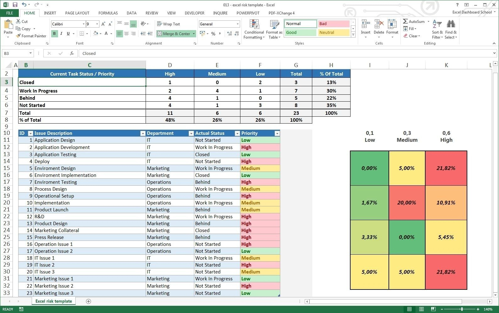 Project Management Tracker Excel Template