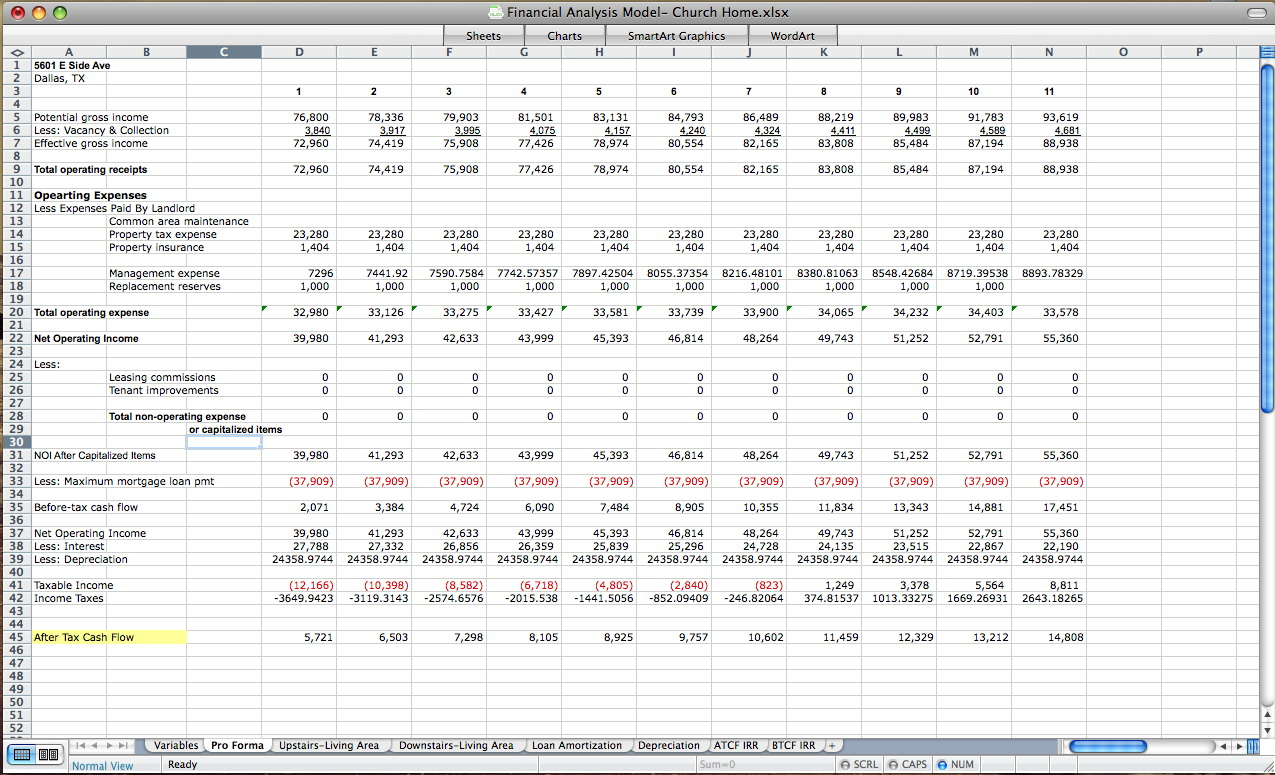 Real Estate Pro Forma Template