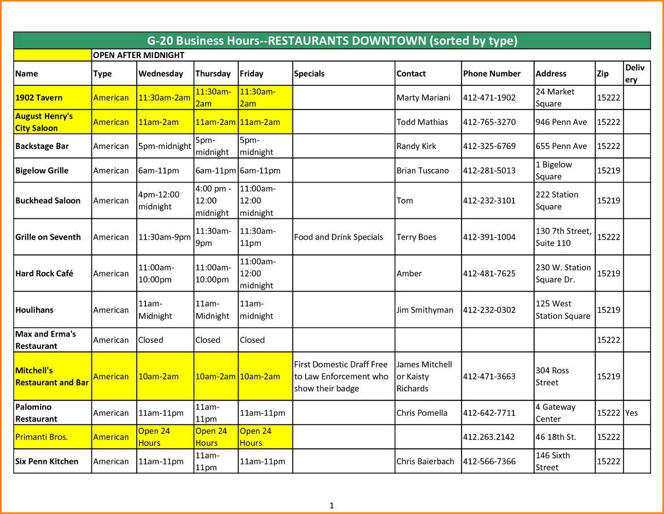 Restaurant Work Schedule Template