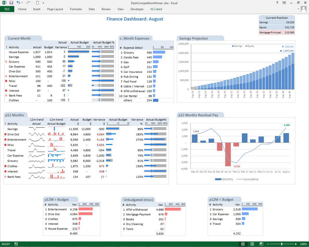 Risk Management Dashboard Template Excel