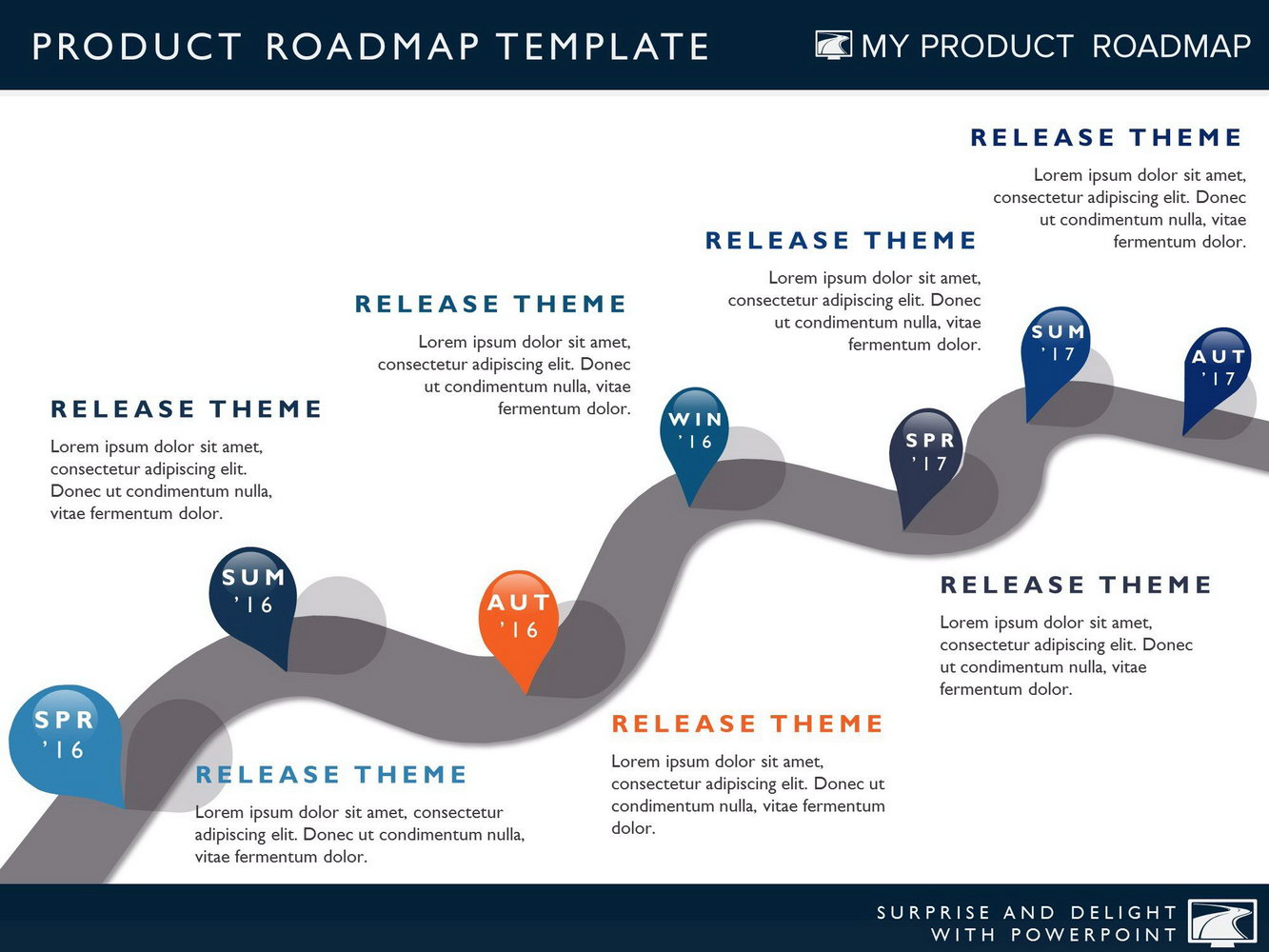 Roadmap Template Powerpoint