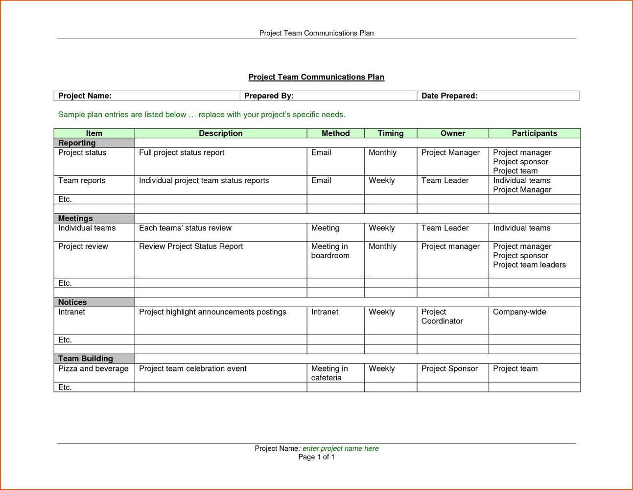 Sales Manager Weekly Report Templates