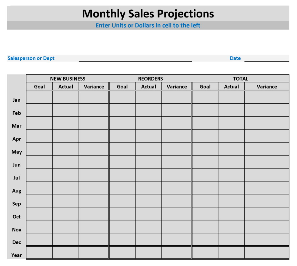 Sales Projection Template
