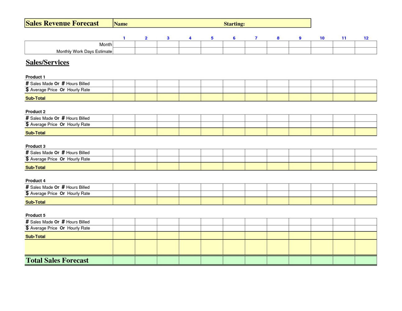 Yearly Sales Projection Template