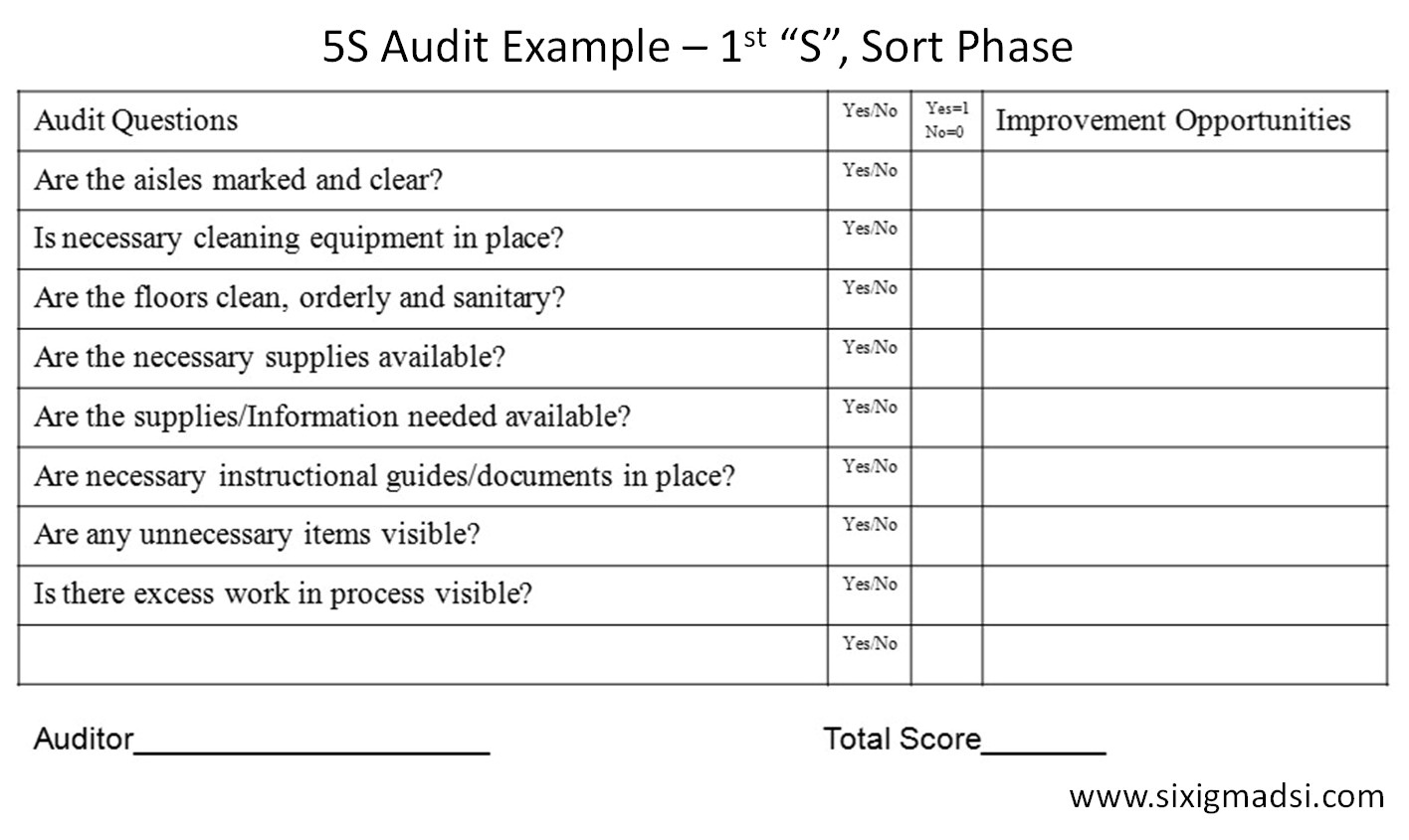 5s Implementation Plan Template Excel