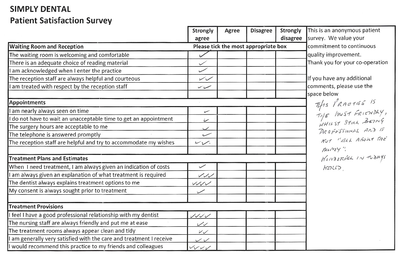 Dental Patient Satisfaction Survey Template