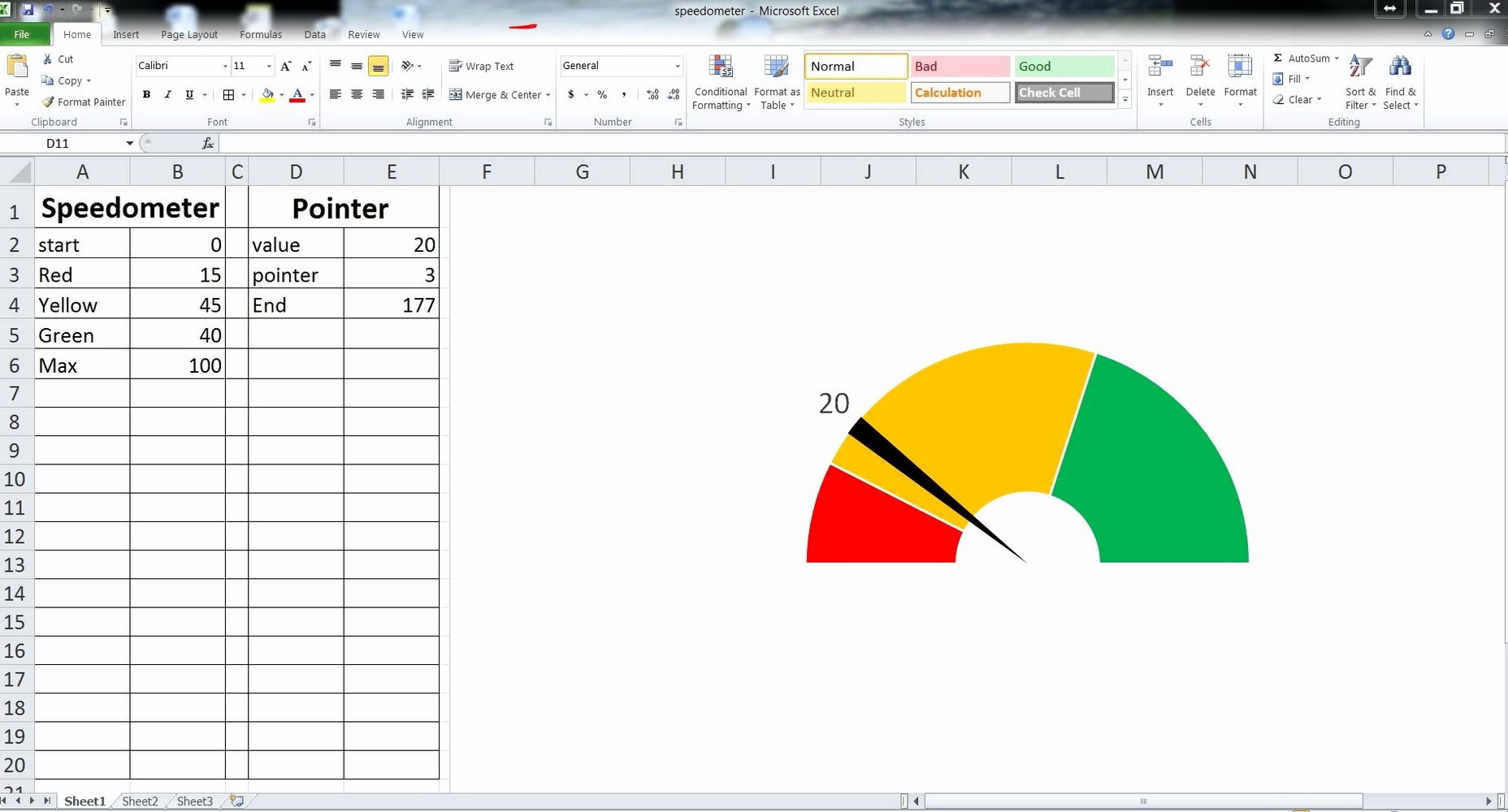 Excel Gauge Chart Template
