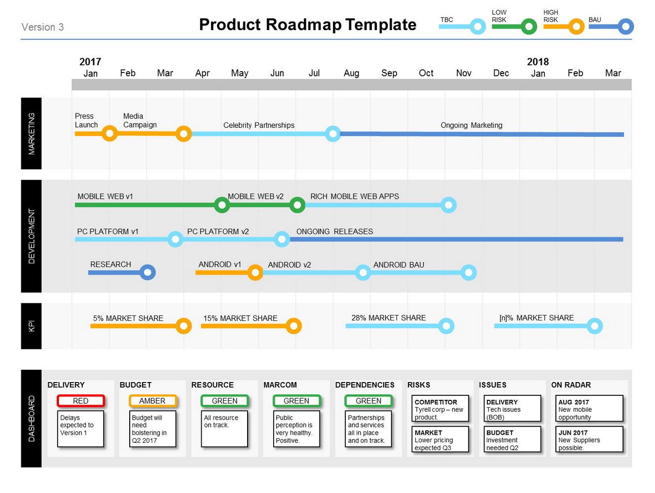 Free Powerpoint Roadmap Template