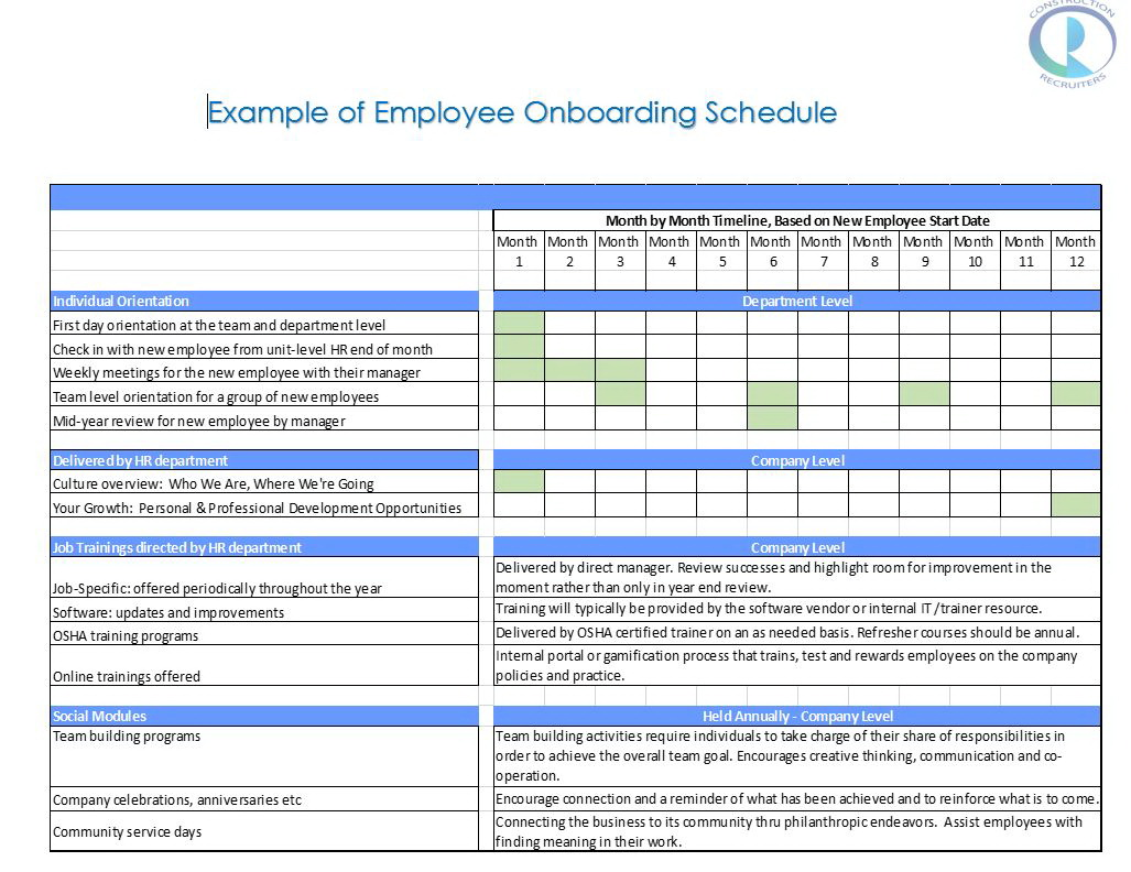 New Employee Onboarding Template