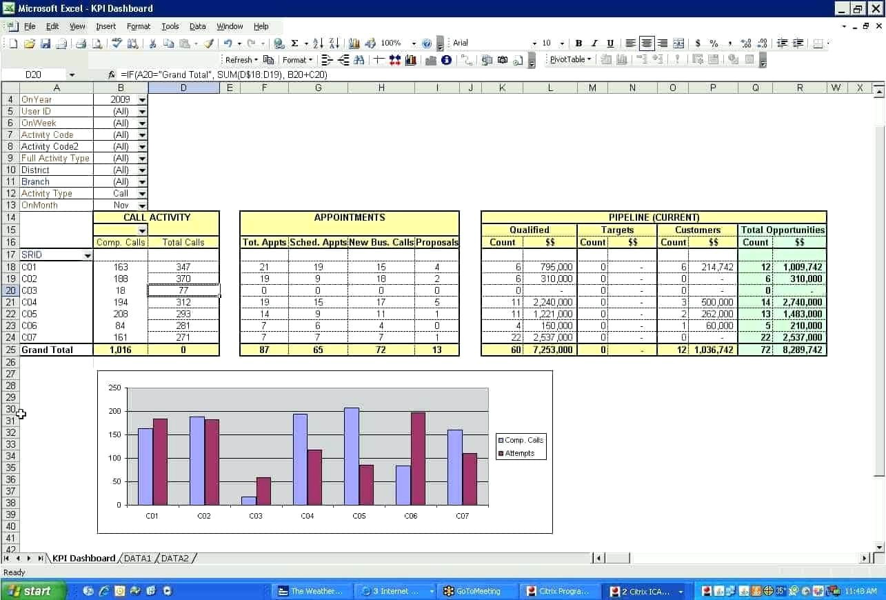 Powerpoint Project Status Dashboard Template Free