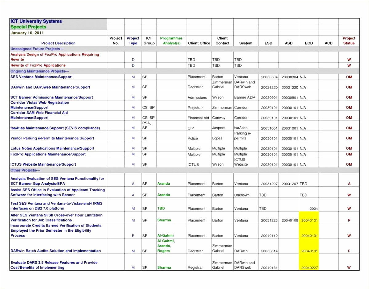 Project Execution Plan Template Free And Hospital Design Project
