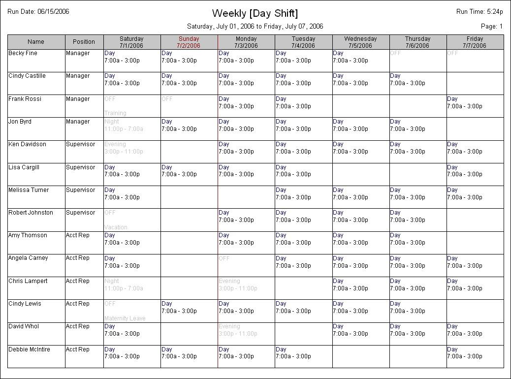 Restaurant Shift Schedule Excel Template