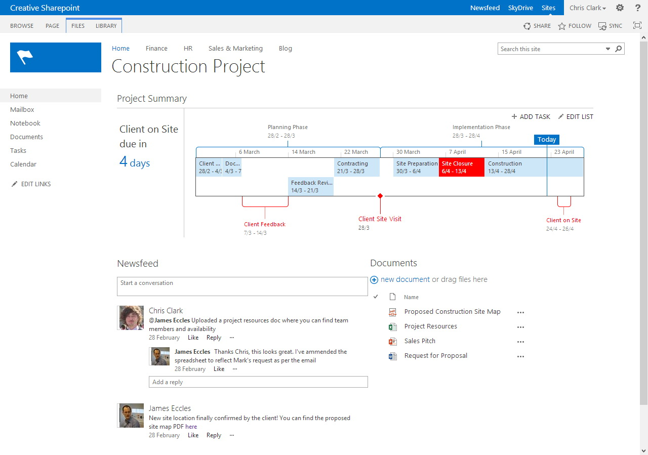 Sharepoint 2013 Project Templates