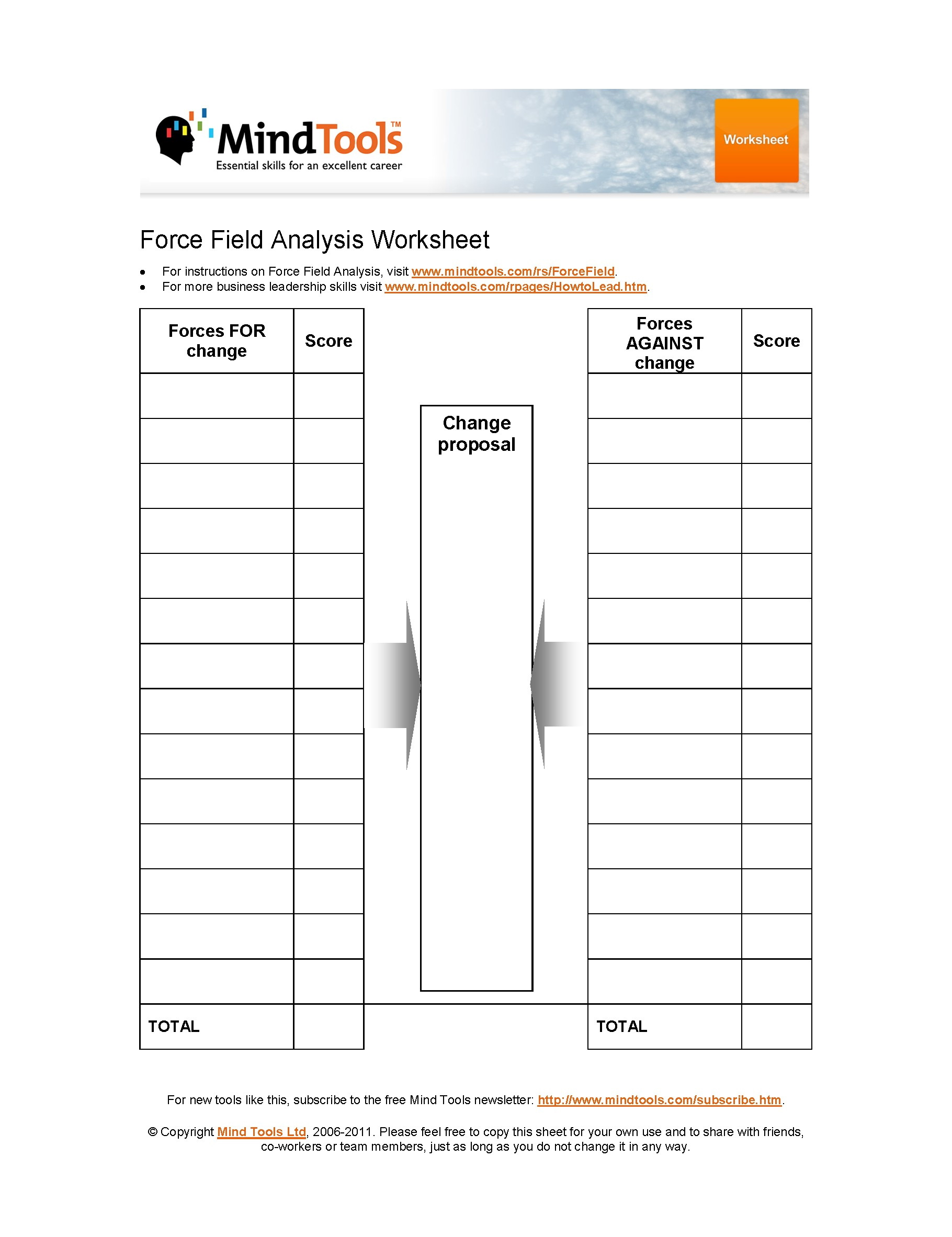 Site Specific Safety Plan Template Awesome Mindtools Provides A