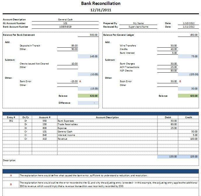 Accounts Payable Bank Reconciliation Example