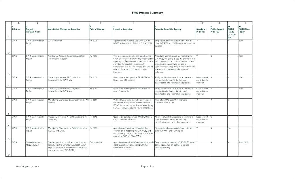 Agile Scrum Project Plan Example