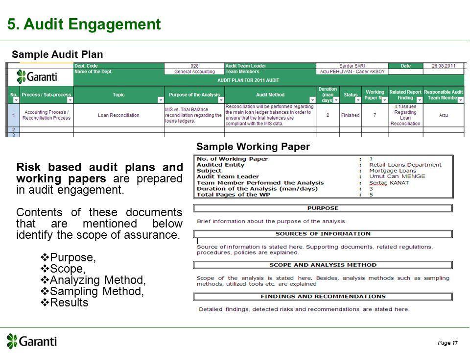 Bank Internal Audit Risk Assessment Template