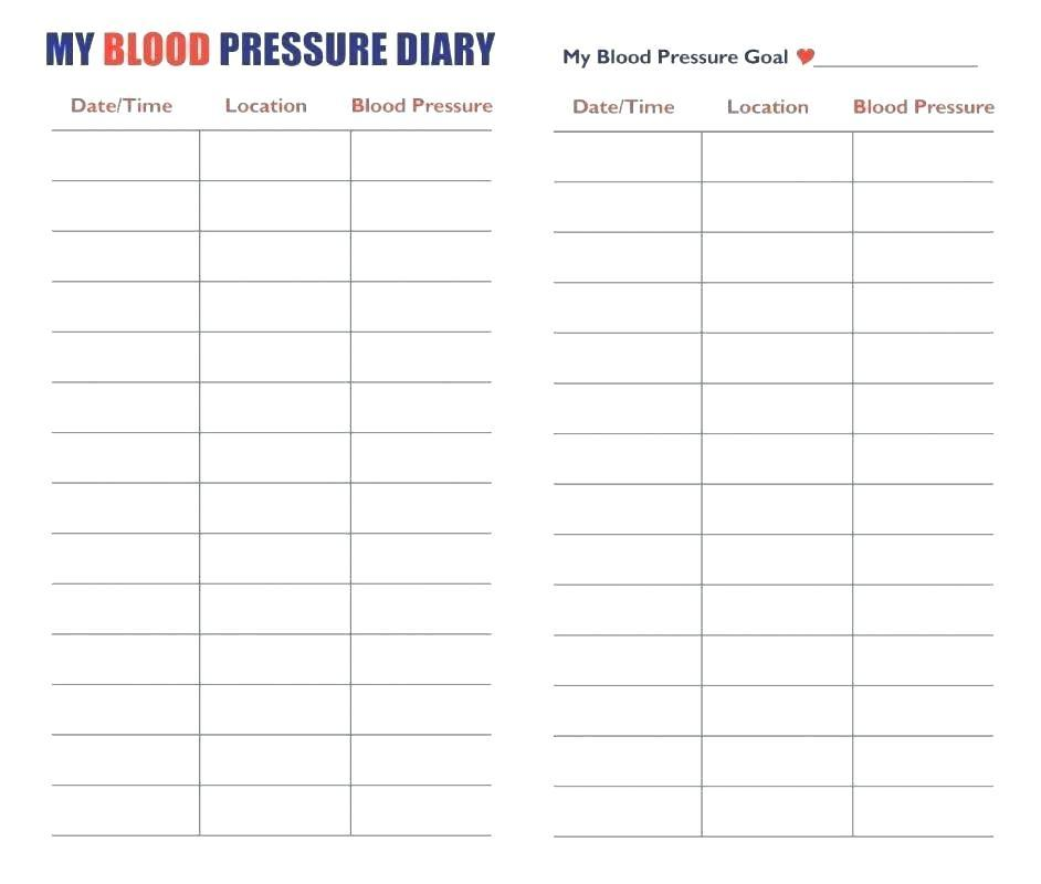 Blood Pressure Chart Template