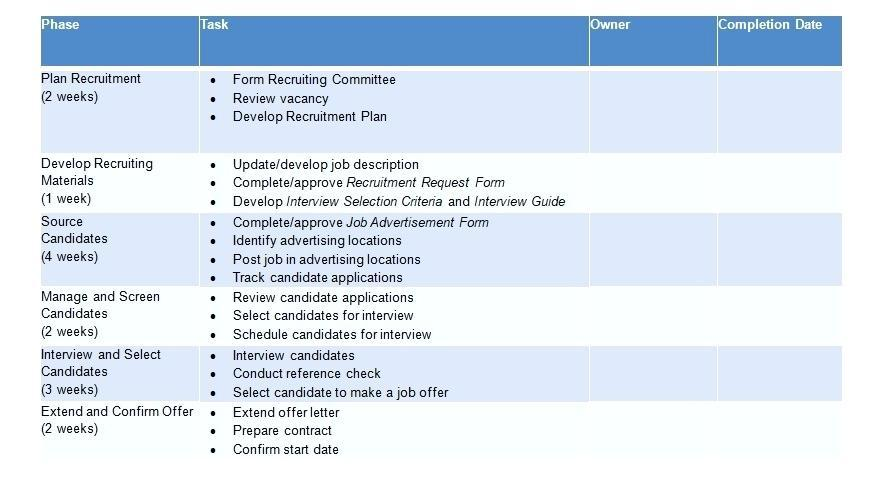 Candidate Sourcing Strategy Template