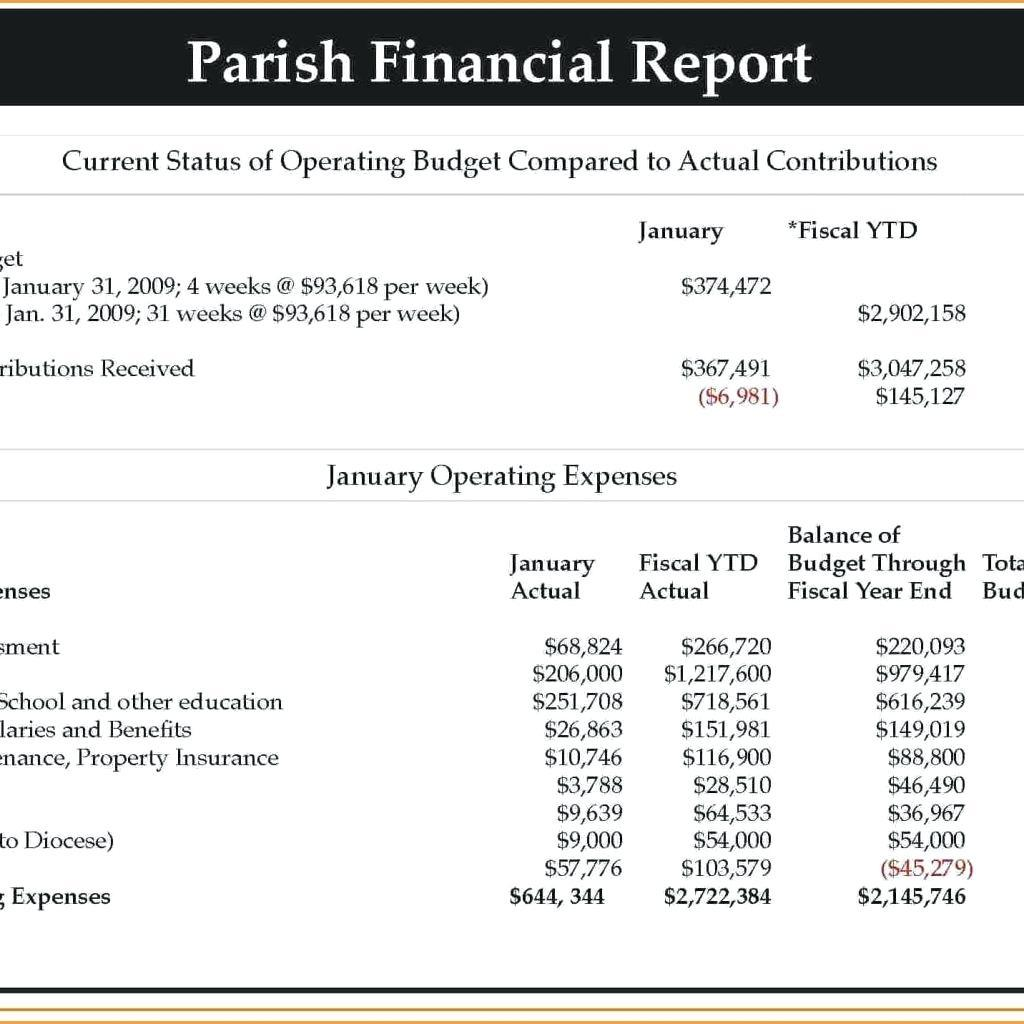 Church Balance Sheet Template