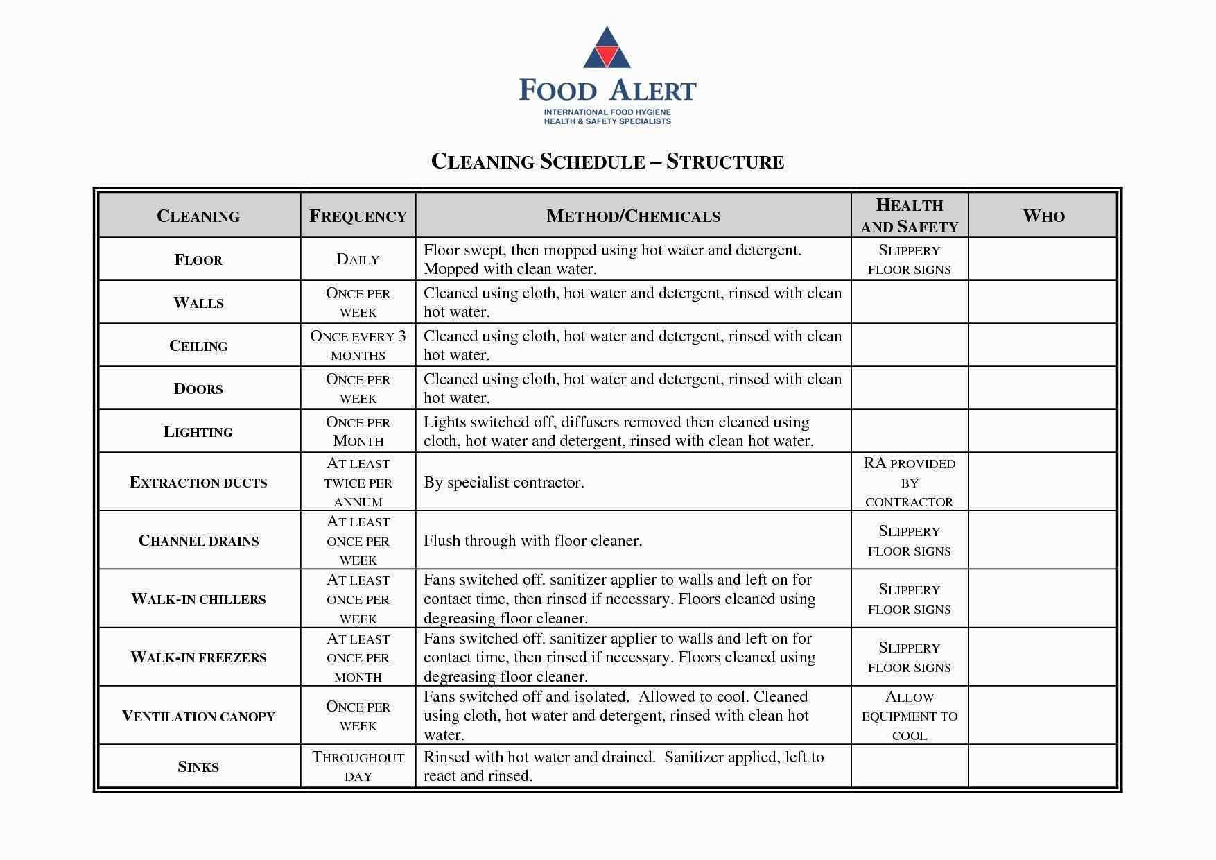 Commercial Kitchen Cleaning Checklist Template