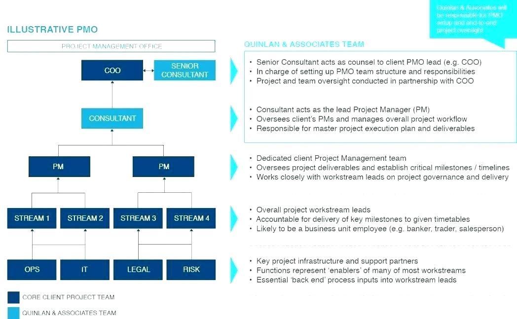 Data Governance Plan Example