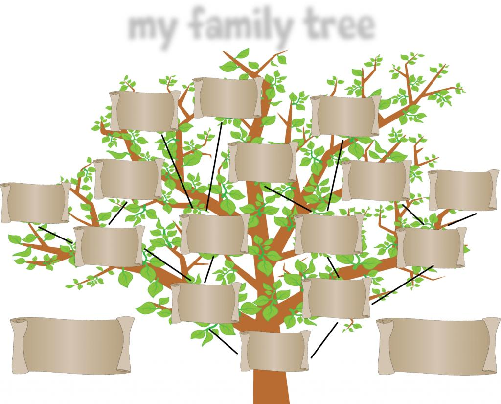Editable Family Tree Template With Siblings