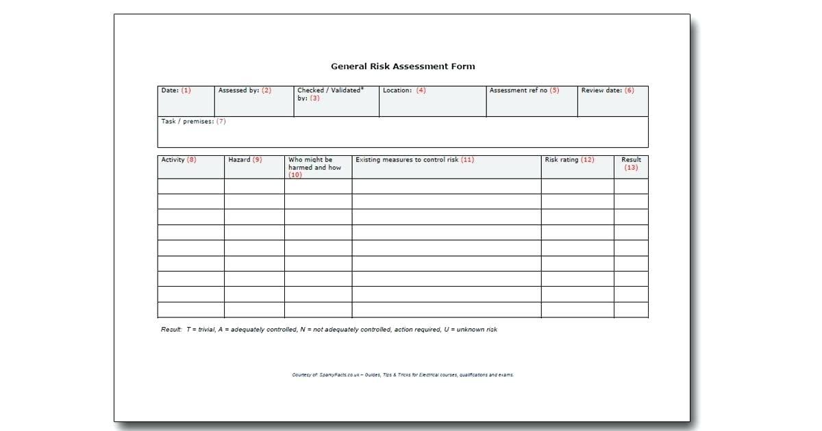 Electrical Safety Risk Assessment Template