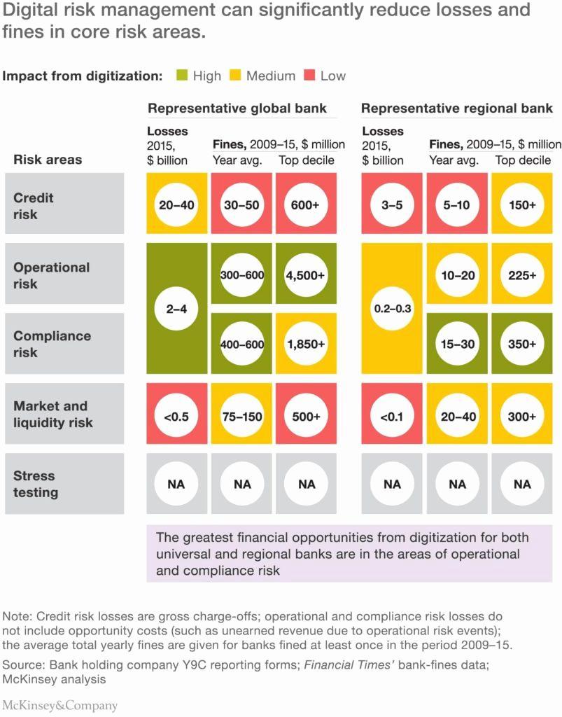 Enterprise Risk Management Framework Template